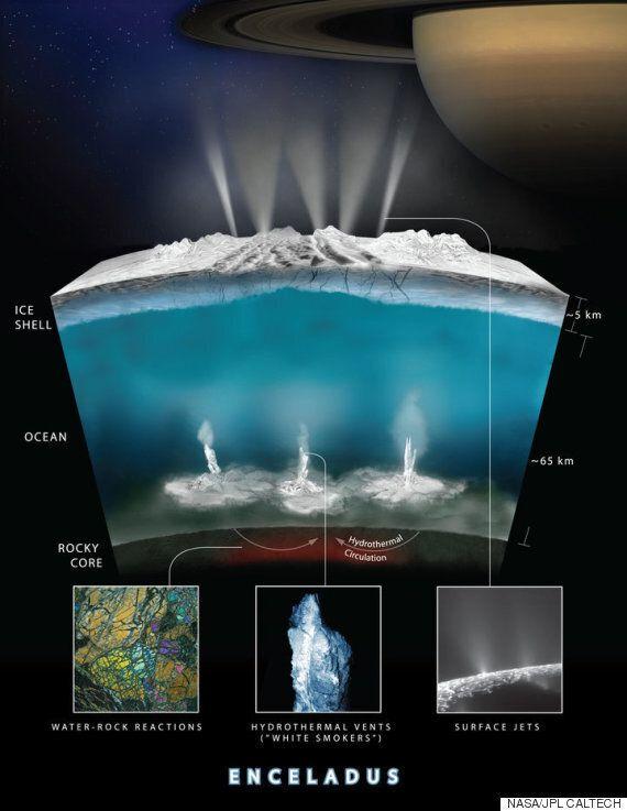 나사에 따르면 토성의 얼어붙은 달 '엔켈라두스'에 생명이 존재할지도