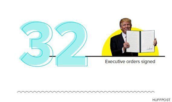 도널드 트럼프 대통령이 취임 후 100일간 이룬 모든