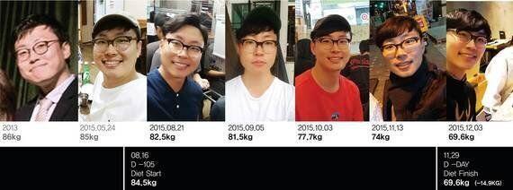 84.5kg에서 69.6kg로, 직장인 다이어트