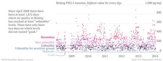 '미세먼지 중국 탓'에 가려진