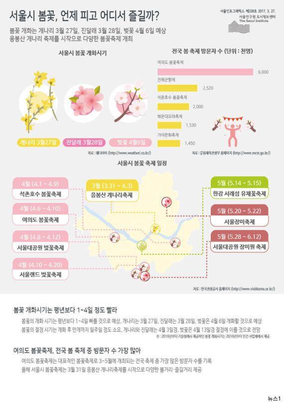 2017년 봄 벚꽃축제가 열리는 지역 10곳
