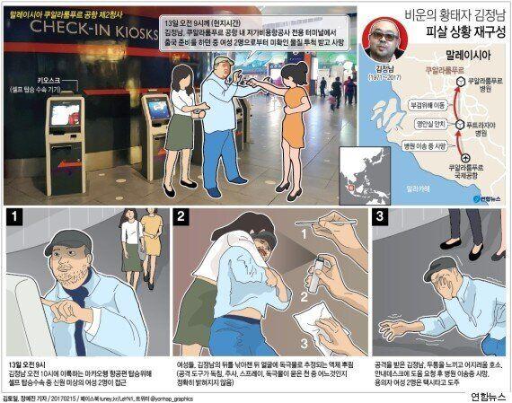 김정남 독살 베트남 국적여성