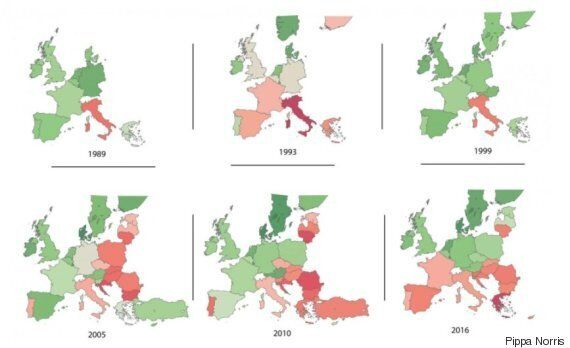 유럽은 민주주의에 있어서 남북으로 극명하게