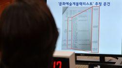 박근혜 정부의 신종 색깔론,