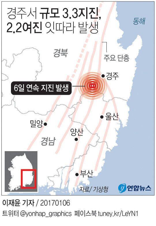 오늘 새벽, 경주에서 3.3 지진