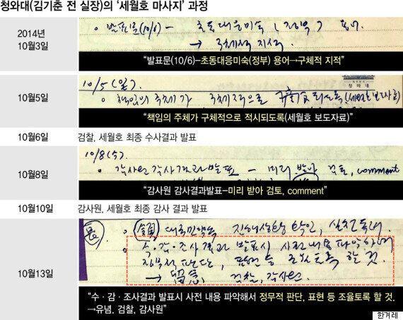 청와대 '세월호 감사자료' 미리보고