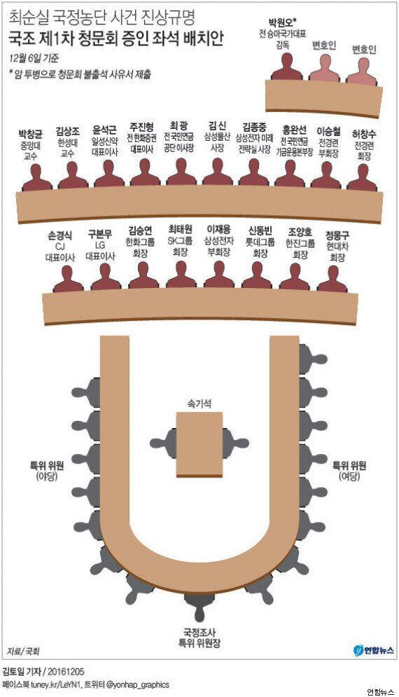 내일 '최순실 국정조사 청문회' 증인 좌석 배치도가 나왔다. '센터'는 삼성