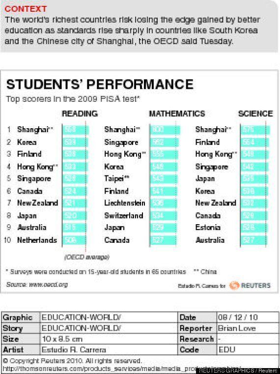 미국, 핀란드, 한국 교육이 각각 가진 특이점