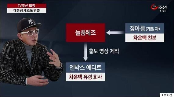 KBS, '김연아는 차은택의 늘품체조 때문에 문체부에