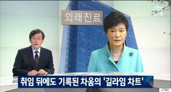 박 대통령, 취임 뒤에도 '길라임'으로 차움병원 2번