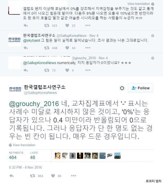 박근혜의 호남 지지율 '0%'는 농담도 아니고 실수도