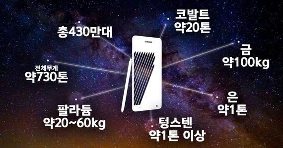 삼성이 430만대의 갤럭시를 '블랙홀'로 던져 넣지 말아야 하는