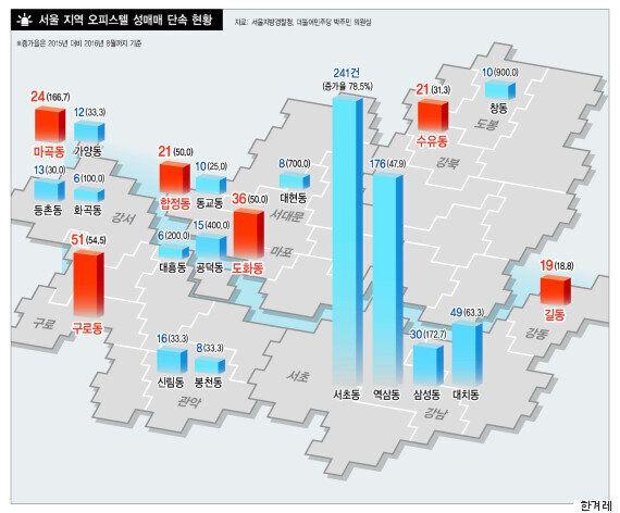 오피스텔 성매매가 서울 전역으로 번지고