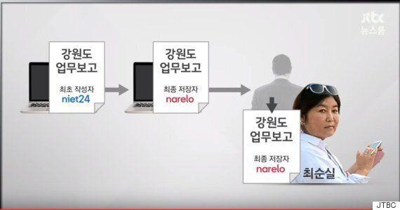 최순실의 태블릿PC 속에서 정호성 비서관과의 관계가