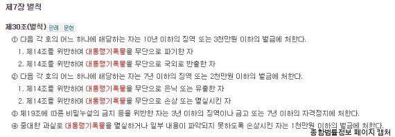 박근혜 대통령의 연설문 유출에는 당연히 법적 처벌의 근거가