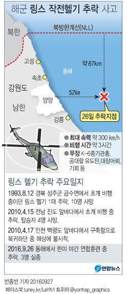 해군이 한미 연합훈련 중 추락한 헬기에서 실종자 시신 1구를