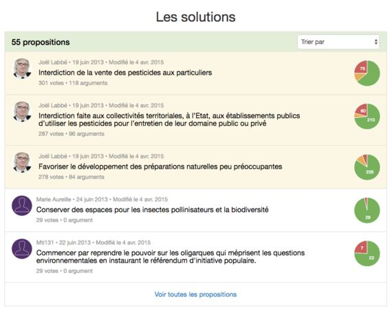 프랑스 국회의원은 '입법 세일즈'를