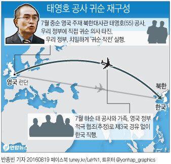 태영호 공사는 7월 하순 영국에서 한국으로