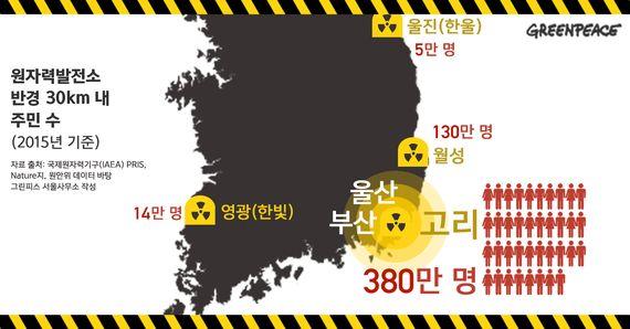 원자력안전위원회 결정이 '안전하지 않은' 5가지
