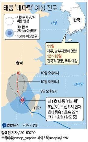 한반도를 향해 북상중인 태풍 '네파탁'의