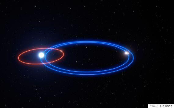 태양이 3개인 행성이 발견됐다. 나흘 중 하루는 밤이