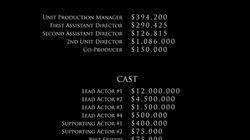 2억 달러짜리 영화를 만든 사람들은 돈을 얼마나