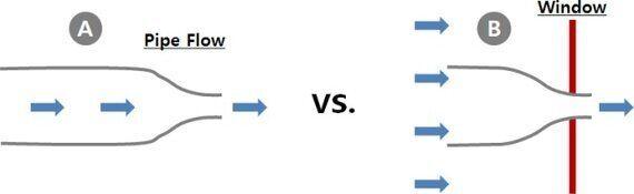 페트병 에어컨의 진실 | 과학으로 포장된 집단 무지