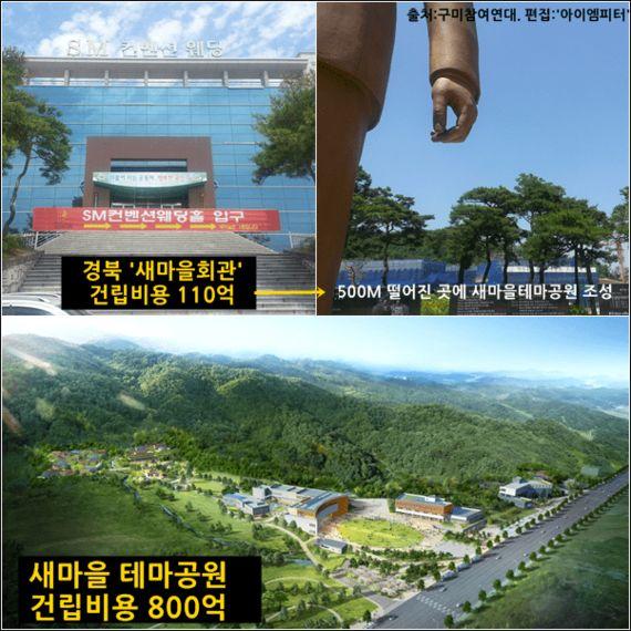 별의별 박정희 우상화, 북한과 뭐가