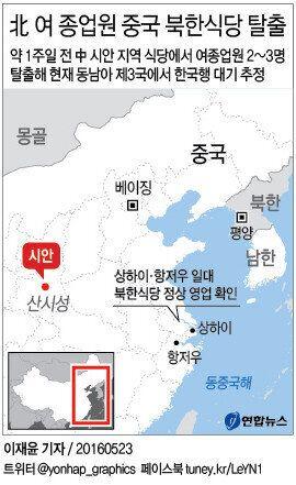 중국 내 북한식당 종업원 또 집단탈북