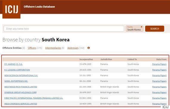 '파나마' 조세회피처에 등장하는 한국 관련 8개의