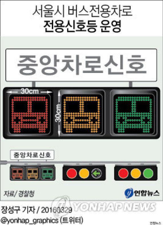 서울 중앙버스전용차로에 '버스 그림