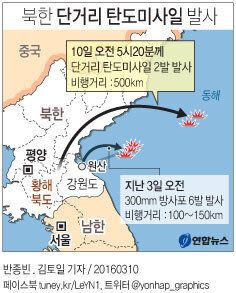 북, 동해상으로 단거리 탄도미사일 2발
