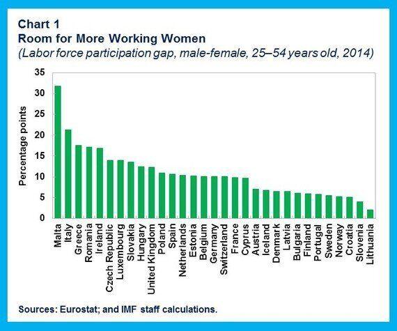 회사에는 더 많은 여성이
