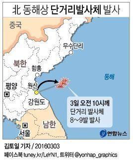 유엔이 제재를 결의하자 북한은 미사일을