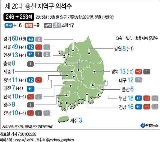 20대 총선 지역구: 16개 신설·9개