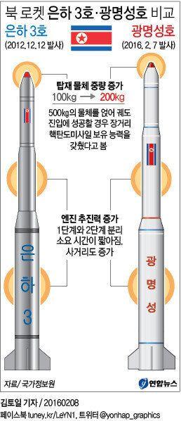 북한 장거리 로켓 '광명성 4호' 위성궤도 진입 확인