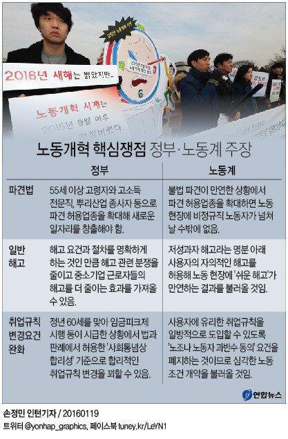 한국노총, '노사정 대타협' 파기·노사정위 불참