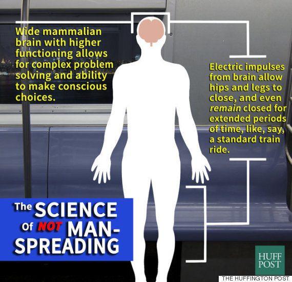 남자들이 과학적 데이터를 동원해 맨스프레딩(쩍벌남)에 대해서 맨스플레인을 하고