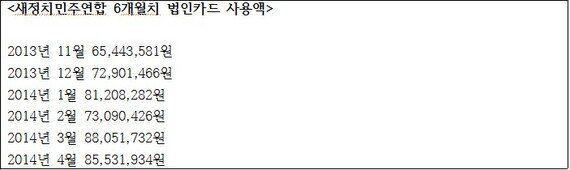정당에도 수저론이? '금수저' 더불어민주당이 사는
