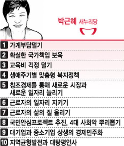 '거침없이 불통' 박근혜 대통령 신년
