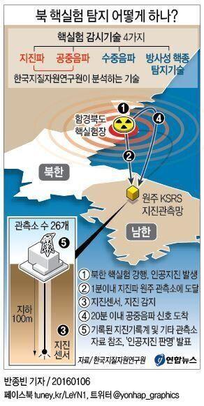 북한 풍계리 핵시설 인근서 규모 5.1