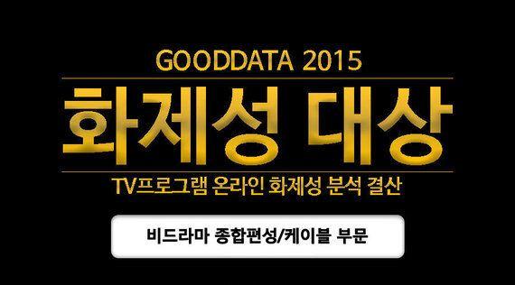 [온라인TV리포트] 2015년 종합편성-케이블 TV 화제성