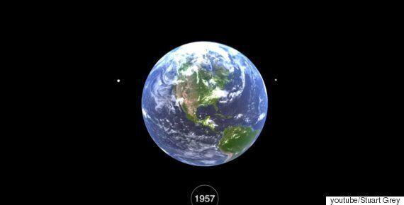 지난 50년간, 지구인이 우주에 버린 쓰레기의 양은