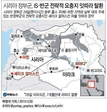 시리아 정부군,