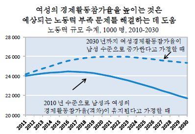 정말 인구 쓰나미와 부동산 침체가 올까 | 박종훈 기자 인터뷰에 대한