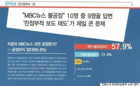 MBC 직원 10명 중 9명은