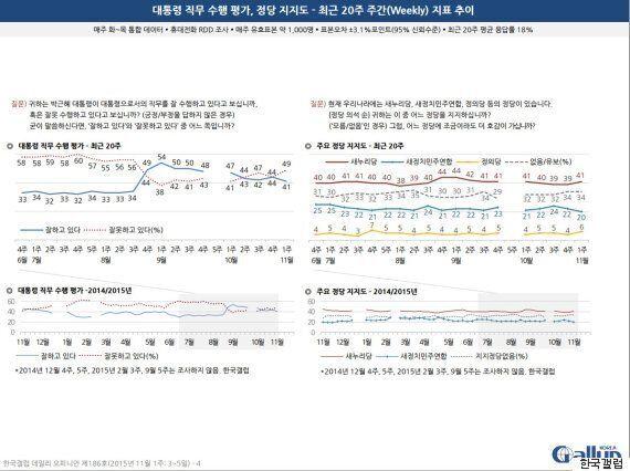 박근혜 대통령, 야당을 향해 '국민을 진정으로 생각하지 않는다'며