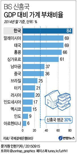 한국은행 출신 경제전문기자가 제안하는