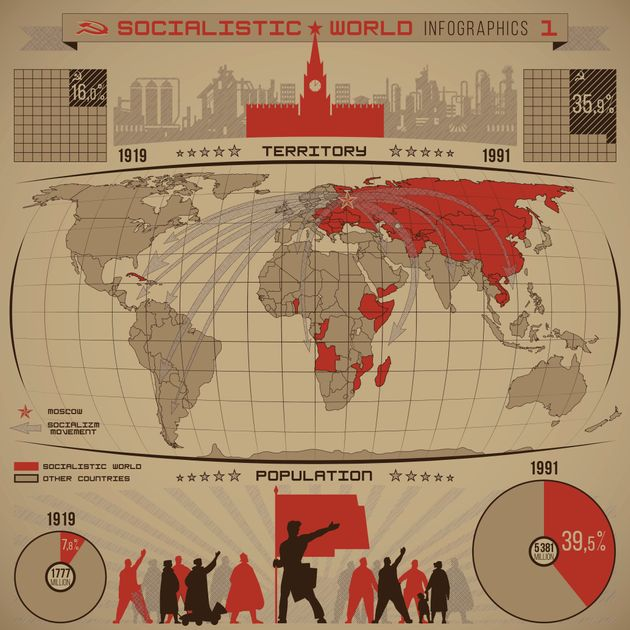 Socialistic world infographics of increasing the number of socialist people, countries, territory during...