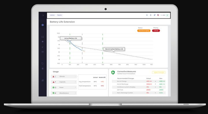 The real-time dashboard that Edison Analytics gives to its customers to monitor battery life.